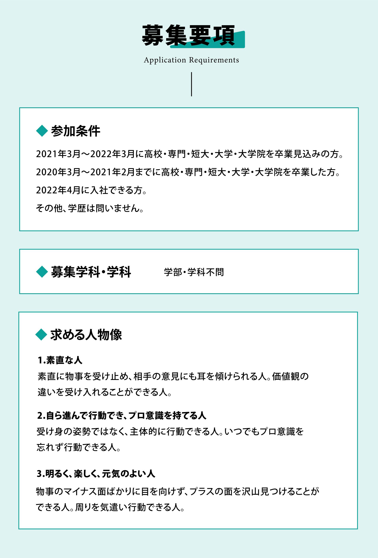 広島県福山市のインターンシップの募集要項